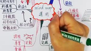 一張紙一隻筆教你繪製有系統的心智圖_《心智圖超簡單》